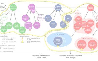 Implantation de la Délégation Générale aux Solidarités du CG du Var à Toulon