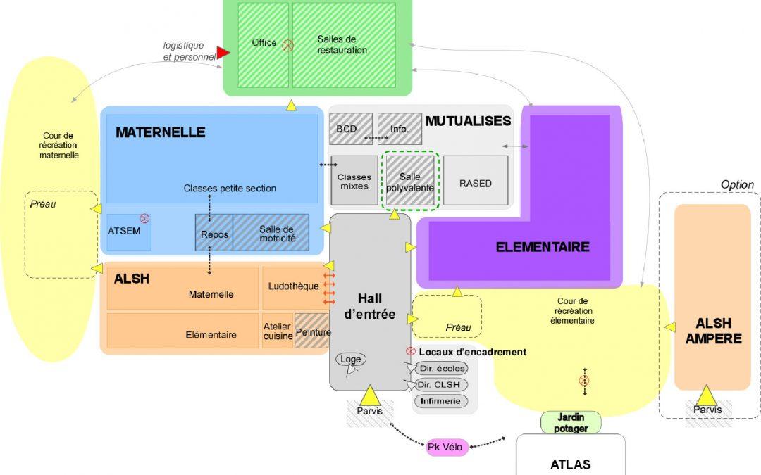 Programmation d'un groupe scolaire à Saint-Ouen